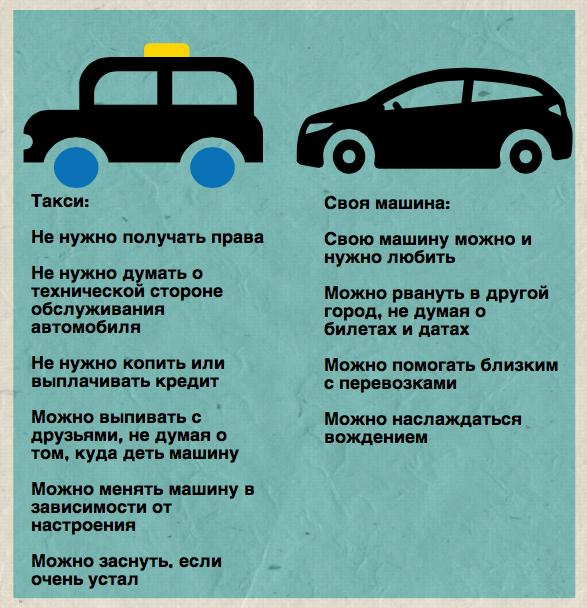 Преимущества такси рекомендации